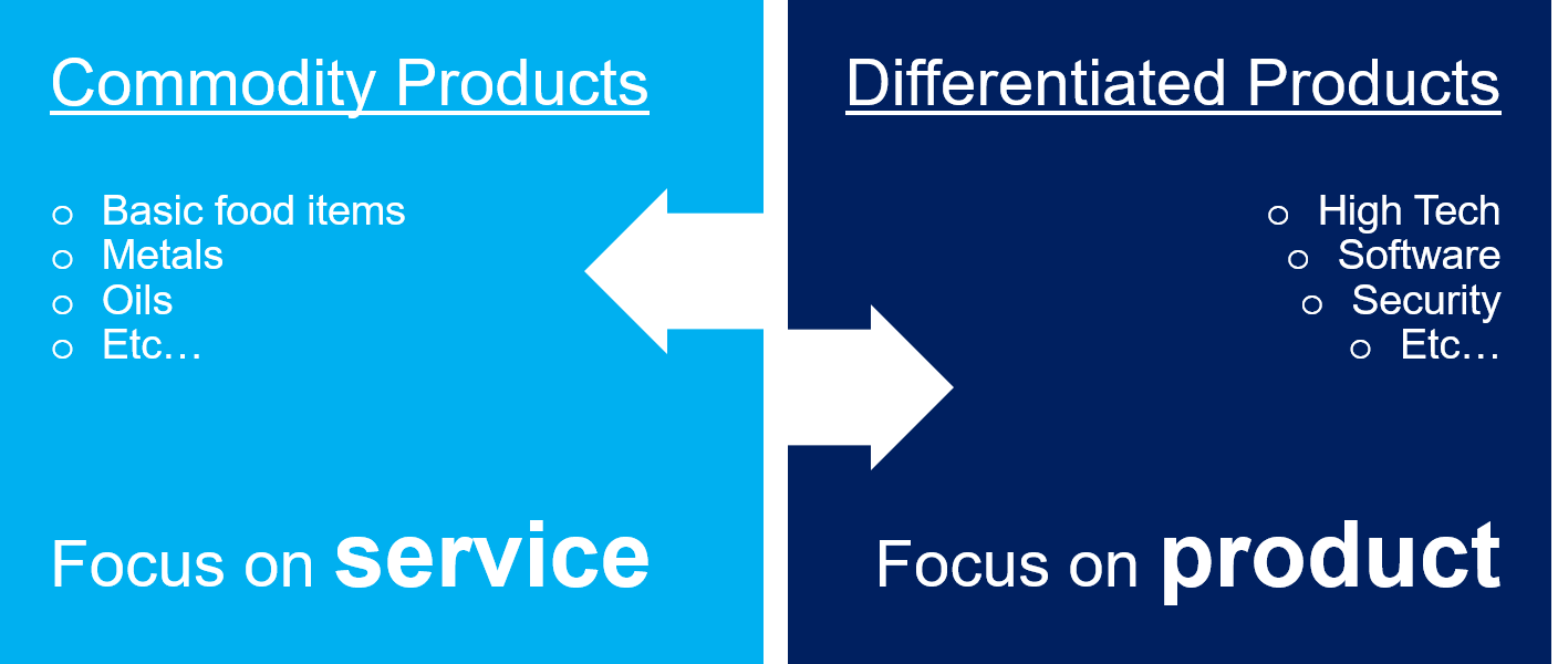 Product vs Service differentiation.