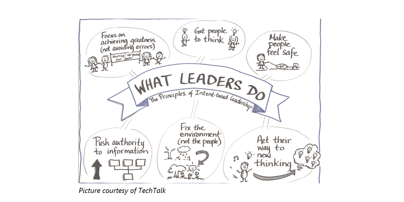 What leaders do - Intent Based Leadership-1